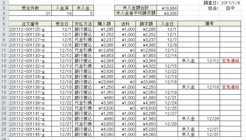 エクセル 関数 一覧 表 pdf